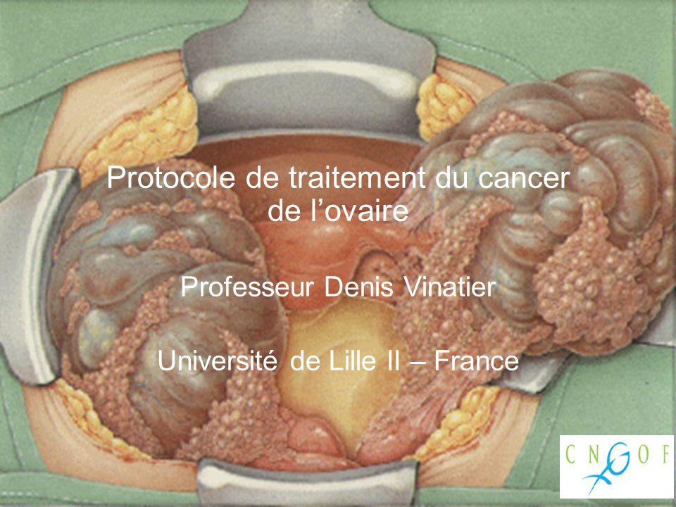 ICON1- ACTION-Rimbos-JNCI 2003 Cancer précoce : chimiothérapie adjuvante Résultats ICON1 + ACTION Analyse selon la chirurgie (ICON pas de données sur la chirurgie) Chirurgie optimale 151 (patientes 1/3) Bras surveillance: chirurgie optimale vs non optimale SG : RR 2,32 (IC à 95% 1,08 – 4,96) p = 0,03 SSR RR 1,81 (IC à 95 % 1,02 -2,34) p = 0,04 Bras chimio: pas de différence significative selon la chirurgie