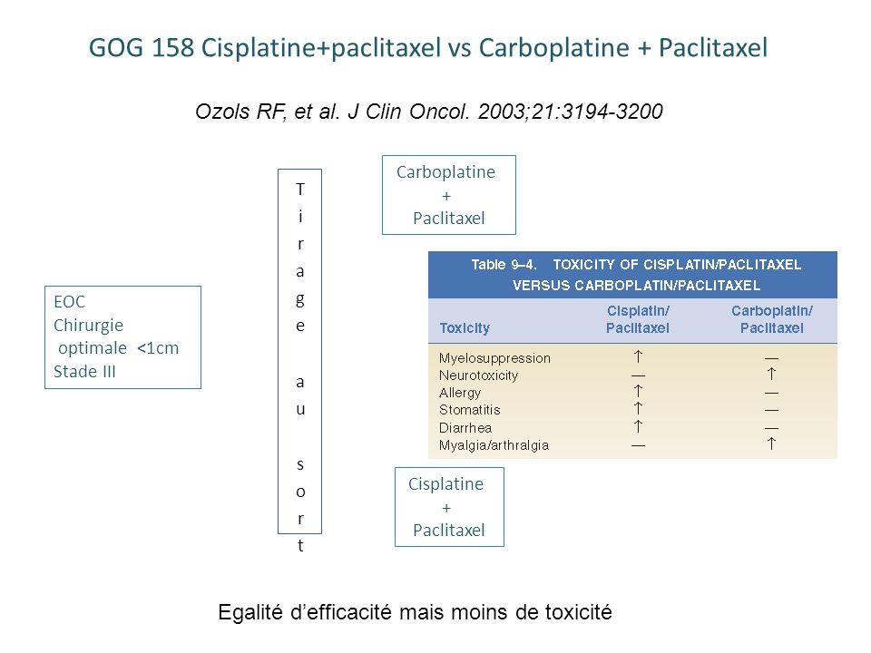 GOG 158 Cisplatine+paclitaxel vs Carboplatine + Paclitaxel Ozols RF, et al. J Clin Oncol. 2003;21:3194-3200 EOC Chirurgie optimale <1cm Stade III Carb