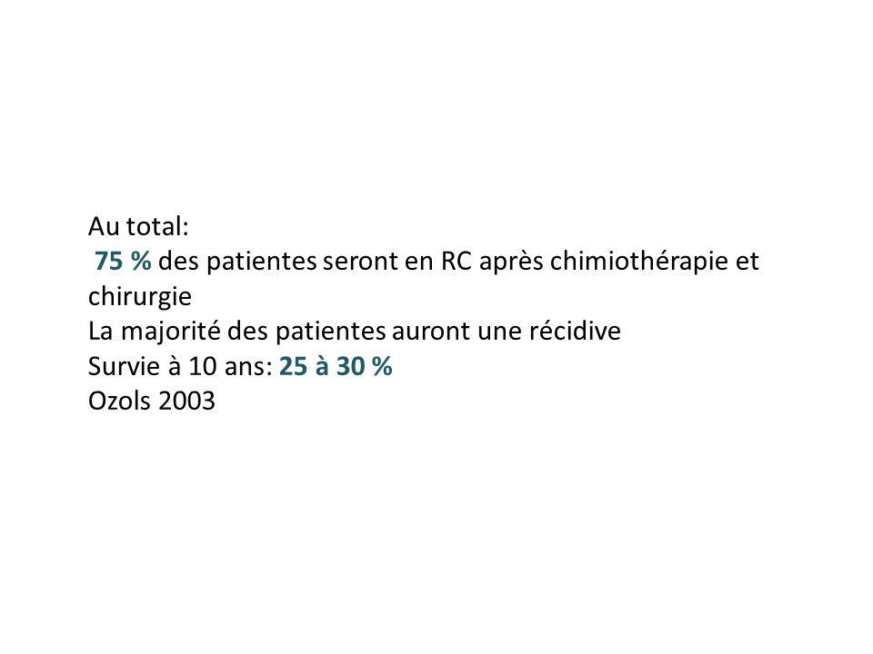 Au total: 75 % des patientes seront en RC après chimiothérapie et chirurgie La majorité des patientes auront une récidive Survie à 10 ans: 25 à 30 % O