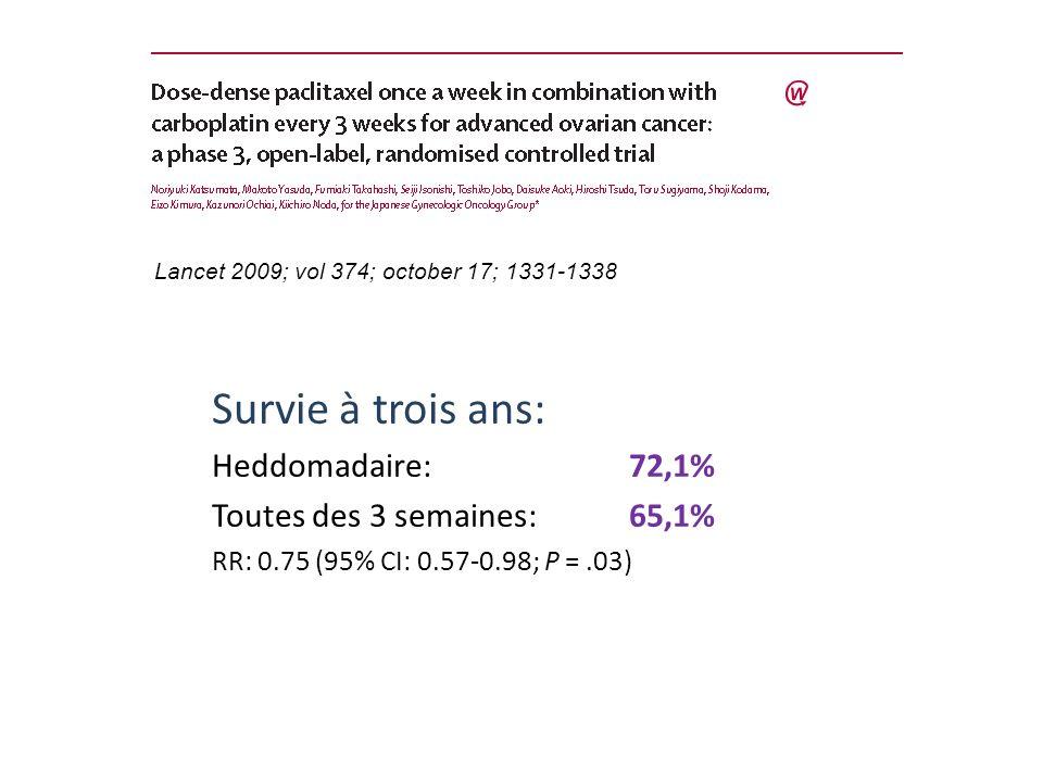 Lancet 2009; vol 374; october 17; 1331-1338 Survie à trois ans: Heddomadaire:72,1% Toutes des 3 semaines:65,1% RR: 0.75 (95% CI: 0.57-0.98; P =.03)