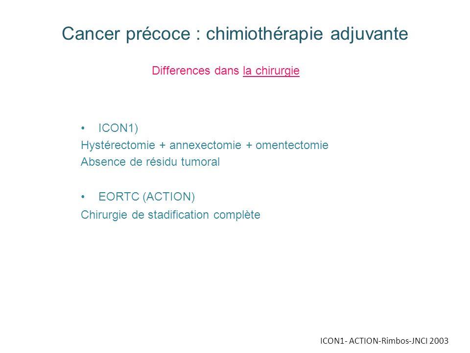 ICON1- ACTION-Rimbos-JNCI 2003 Cancer précoce : chimiothérapie adjuvante ICON1) Hystérectomie + annexectomie + omentectomie Absence de résidu tumoral