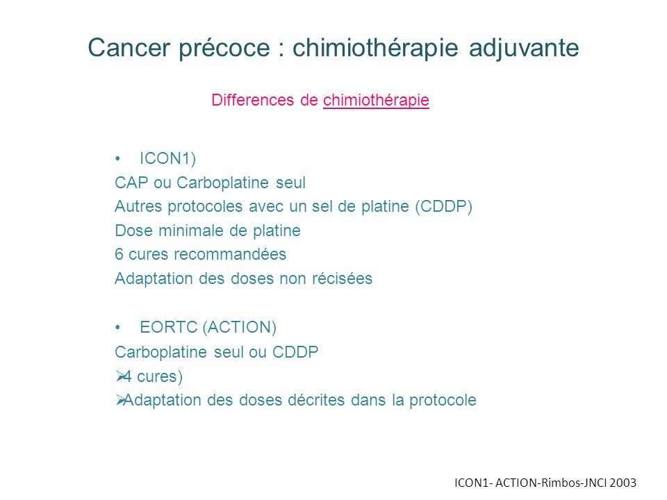ICON1- ACTION-Rimbos-JNCI 2003 Cancer précoce : chimiothérapie adjuvante ICON1) CAP ou Carboplatine seul Autres protocoles avec un sel de platine (CDD