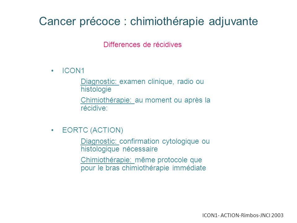 ICON1- ACTION-Rimbos-JNCI 2003 Cancer précoce : chimiothérapie adjuvante ICON1 Diagnostic: examen clinique, radio ou histologie Chimiothérapie: au mom