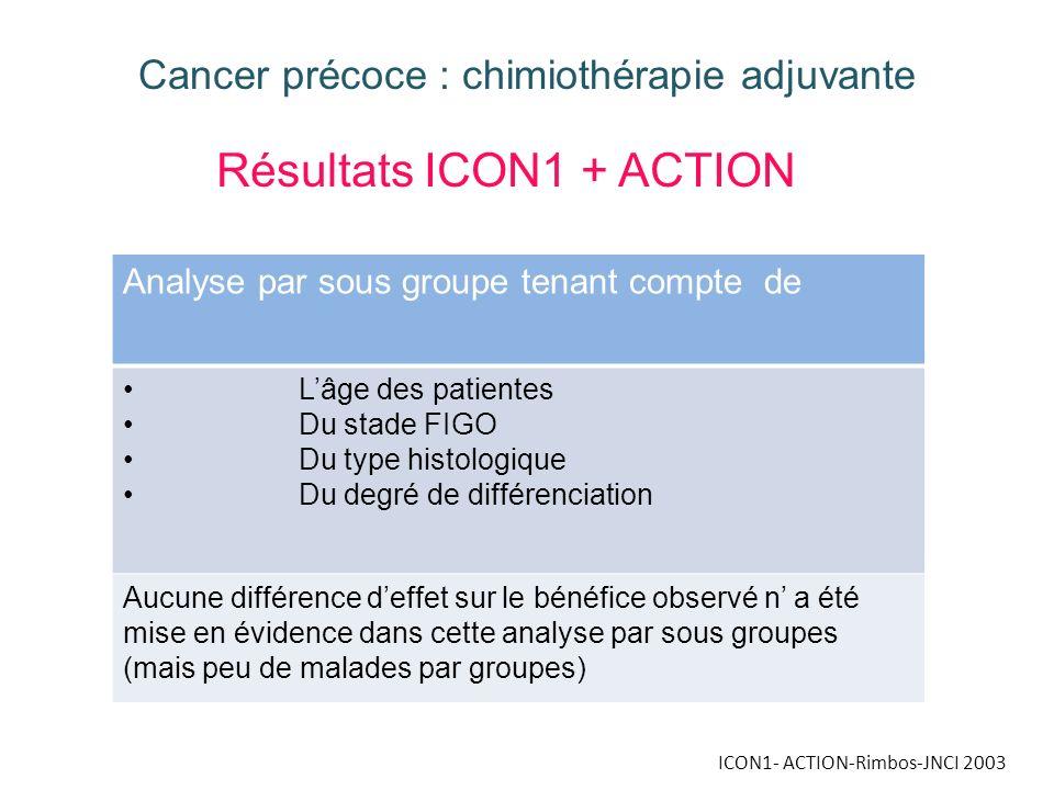 ICON1- ACTION-Rimbos-JNCI 2003 Cancer précoce : chimiothérapie adjuvante Résultats ICON1 + ACTION Analyse par sous groupe tenant compte de Lâge des pa