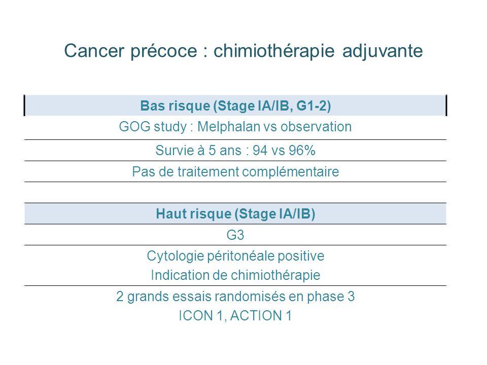 Bas risque (Stage IA/IB, G1-2) GOG study : Melphalan vs observation Survie à 5 ans : 94 vs 96% Pas de traitement complémentaire Haut risque (Stage IA/
