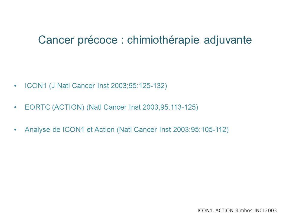 ICON1- ACTION-Rimbos-JNCI 2003 Cancer précoce : chimiothérapie adjuvante ICON1 (J Natl Cancer Inst 2003;95:125-132) EORTC (ACTION) (Natl Cancer Inst 2
