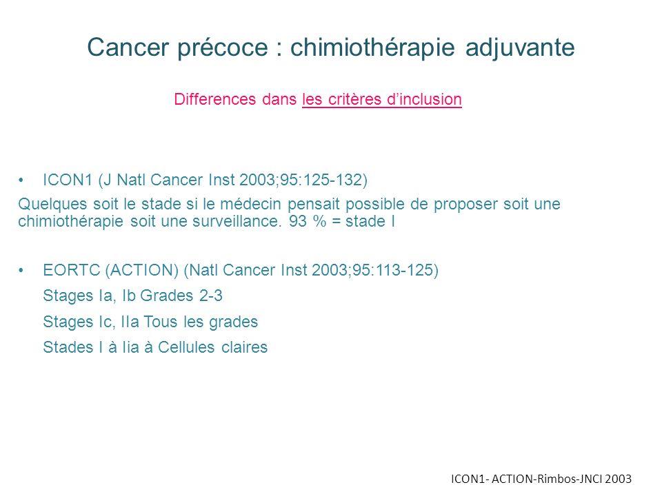 ICON1- ACTION-Rimbos-JNCI 2003 Cancer précoce : chimiothérapie adjuvante ICON1 (J Natl Cancer Inst 2003;95:125-132) Quelques soit le stade si le médec