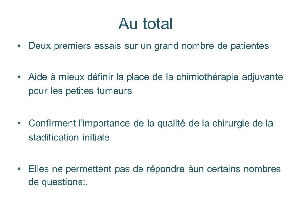 Au total Deux premiers essais sur un grand nombre de patientes Aide à mieux définir la place de la chimiothérapie adjuvante pour les petites tumeurs C