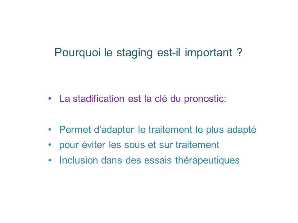 La stadification est la clé du pronostic: Permet dadapter le traitement le plus adapté pour éviter les sous et sur traitement Inclusion dans des essai