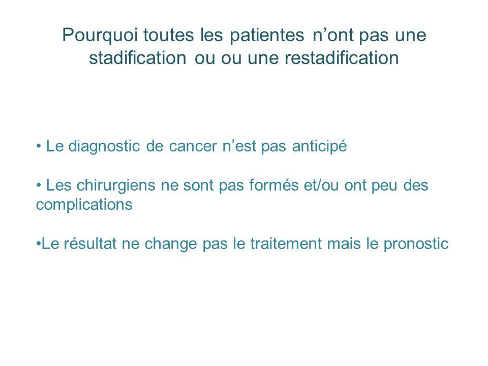 Pourquoi toutes les patientes nont pas une stadification ou ou une restadification Le diagnostic de cancer nest pas anticipé Les chirurgiens ne sont p
