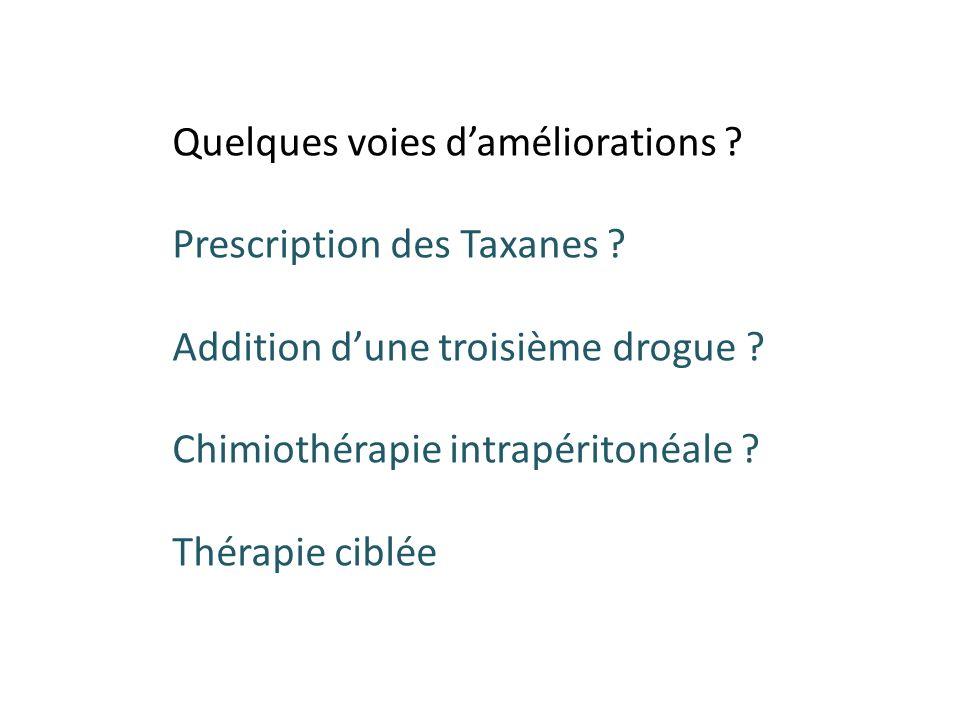 Quelques voies daméliorations ? Prescription des Taxanes ? Addition dune troisième drogue ? Chimiothérapie intrapéritonéale ? Thérapie ciblée