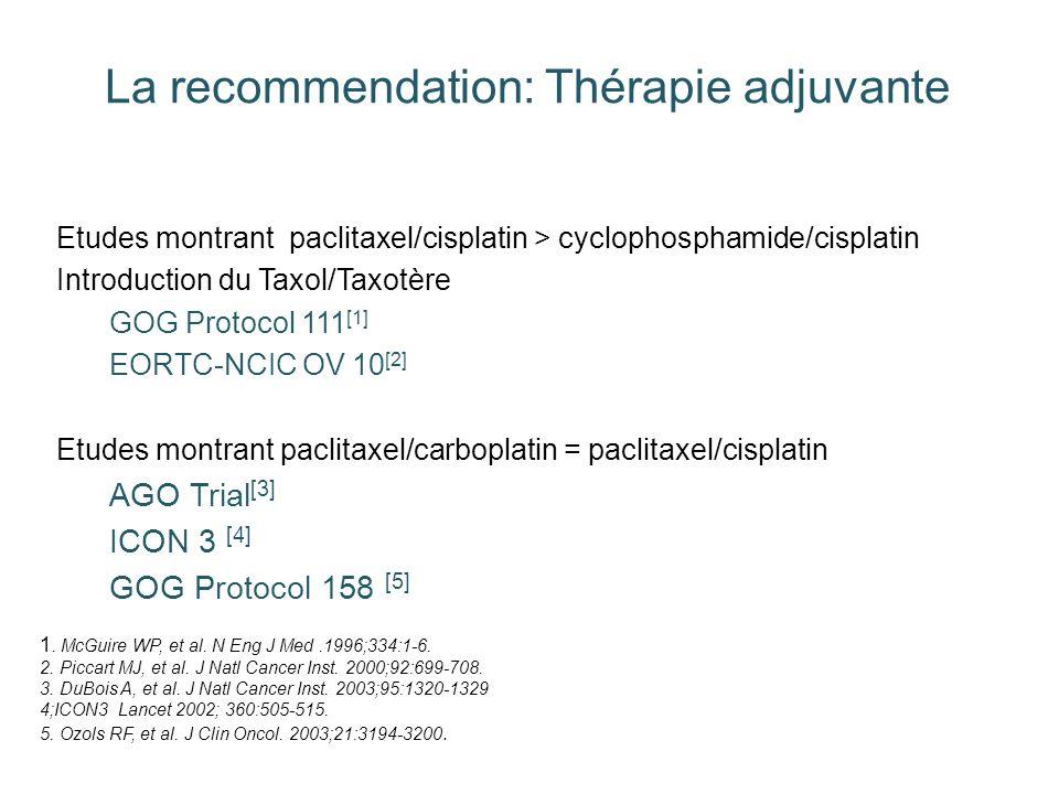 La recommendation: Thérapie adjuvante Etudes montrant paclitaxel/cisplatin > cyclophosphamide/cisplatin Introduction du Taxol/Taxotère GOG Protocol 11