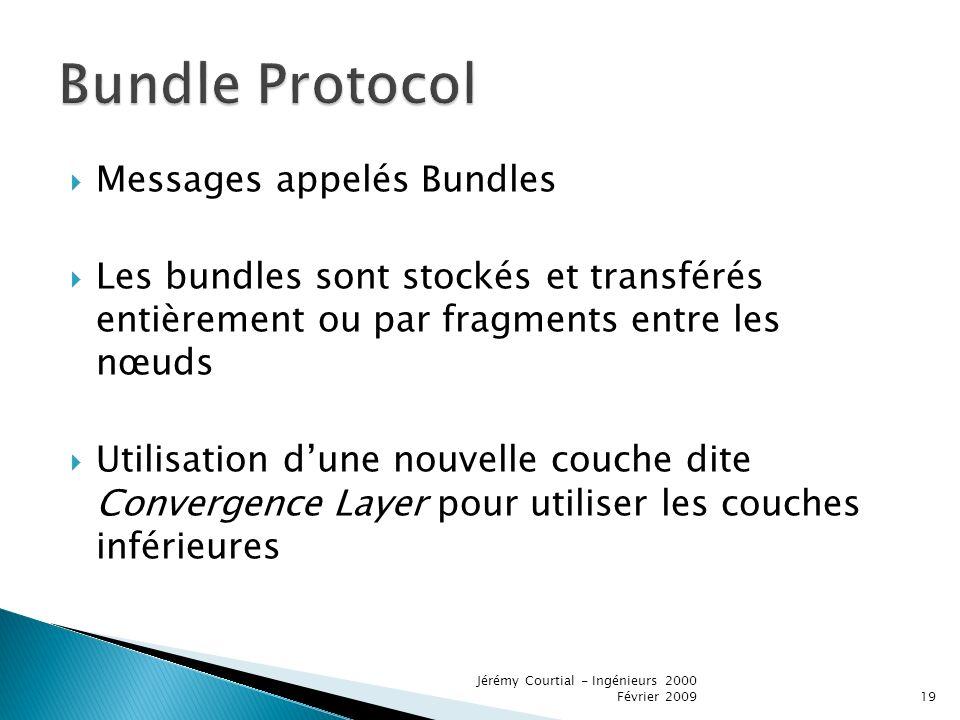 Messages appelés Bundles Les bundles sont stockés et transférés entièrement ou par fragments entre les nœuds Utilisation dune nouvelle couche dite Convergence Layer pour utiliser les couches inférieures 19 Jérémy Courtial - Ingénieurs 2000 Février 2009