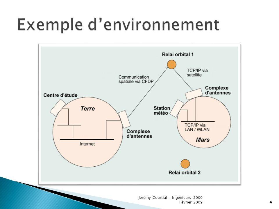 Nécessité de disposer dun modèle du réseau Niveau de connectivité Durée et période des connexions Type de contacts (planifiés, opportunistes, etc …) Définir des unités de mesures : Délais Taux de succès … Pas dalgorithme de routage universel dépend de lenvironnement .