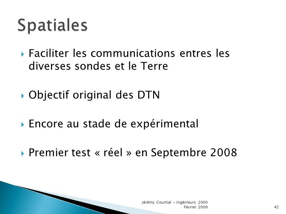 Faciliter les communications entres les diverses sondes et le Terre Objectif original des DTN Encore au stade de expérimental Premier test « réel » en Septembre 2008 42 Jérémy Courtial - Ingénieurs 2000 Février 2009