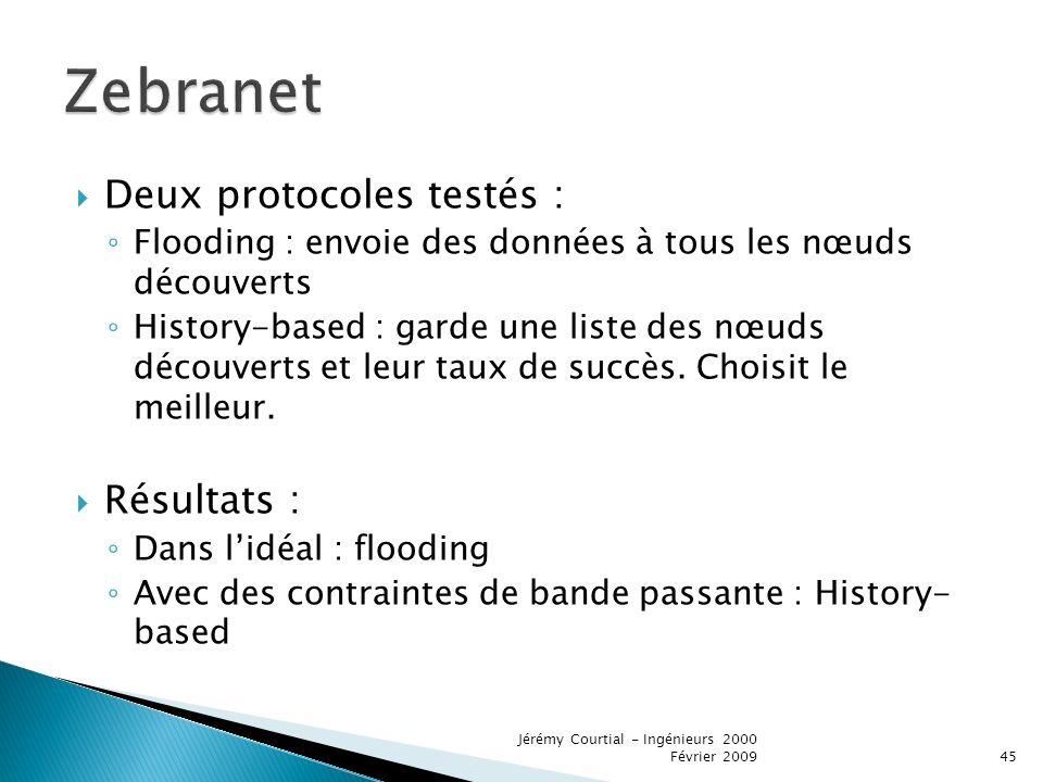 Deux protocoles testés : Flooding : envoie des données à tous les nœuds découverts History-based : garde une liste des nœuds découverts et leur taux de succès.