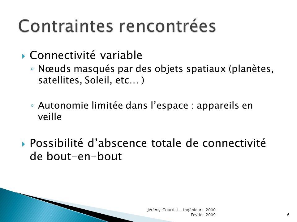 EIDS 27 Jérémy Courtial - Ingénieurs 2000 Février 2009