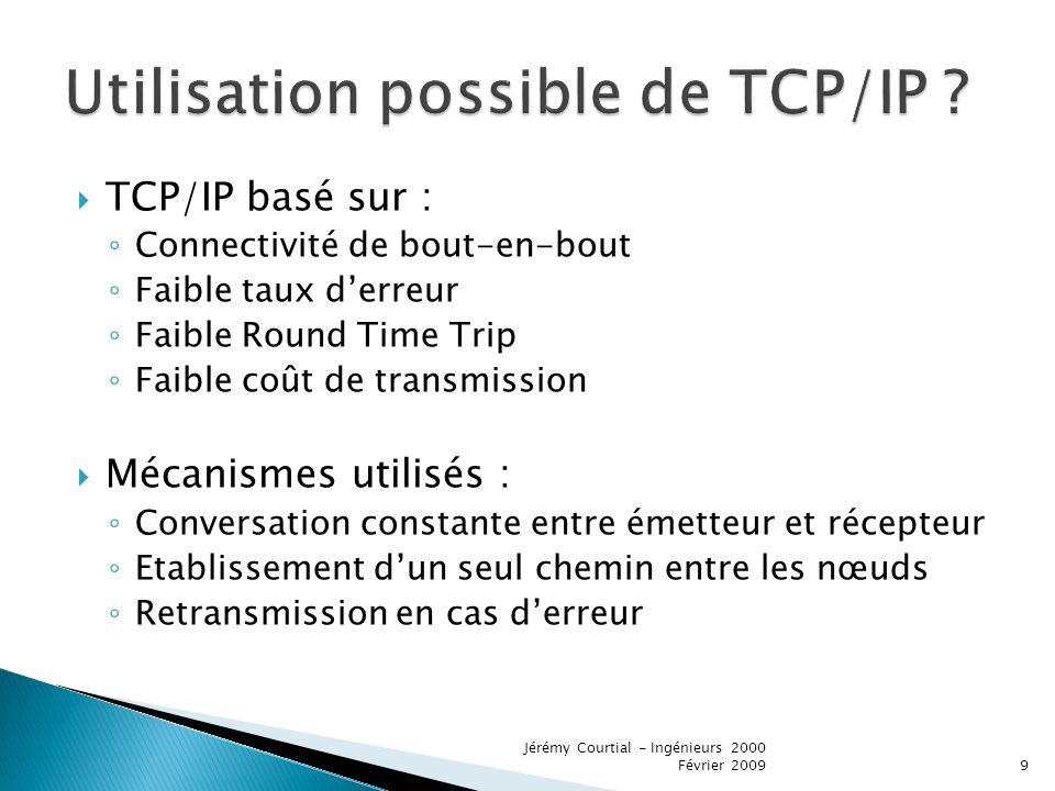 TCP/IP basé sur : Connectivité de bout-en-bout Faible taux derreur Faible Round Time Trip Faible coût de transmission Mécanismes utilisés : Conversation constante entre émetteur et récepteur Etablissement dun seul chemin entre les nœuds Retransmission en cas derreur 9 Jérémy Courtial - Ingénieurs 2000 Février 2009