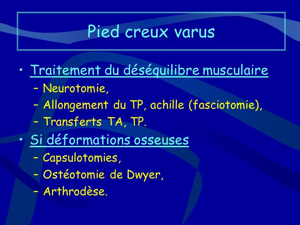 Traitement du déséquilibre musculaire –Neurotomie, –Allongement du TP, achille (fasciotomie), –Transferts TA, TP. Si déformations osseuses –Capsulotom