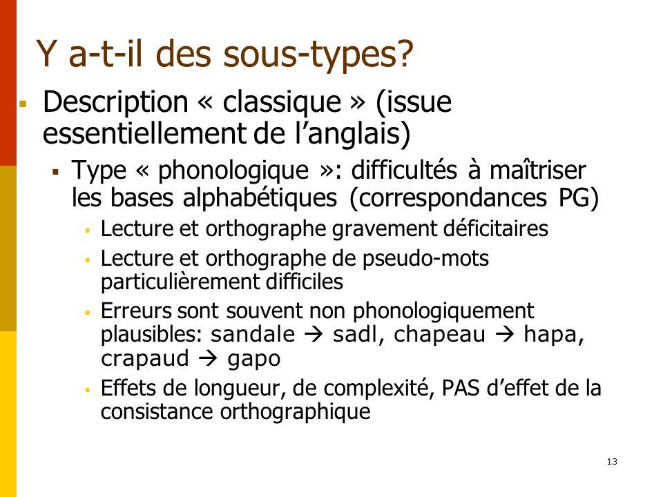 13 Description « classique » (issue essentiellement de langlais) Type « phonologique »: difficultés à maîtriser les bases alphabétiques (correspondanc