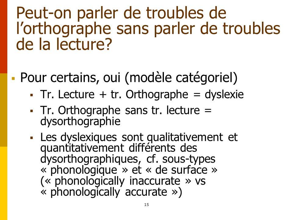 15 Peut-on parler de troubles de lorthographe sans parler de troubles de la lecture? Pour certains, oui (modèle catégoriel) Tr. Lecture + tr. Orthogra