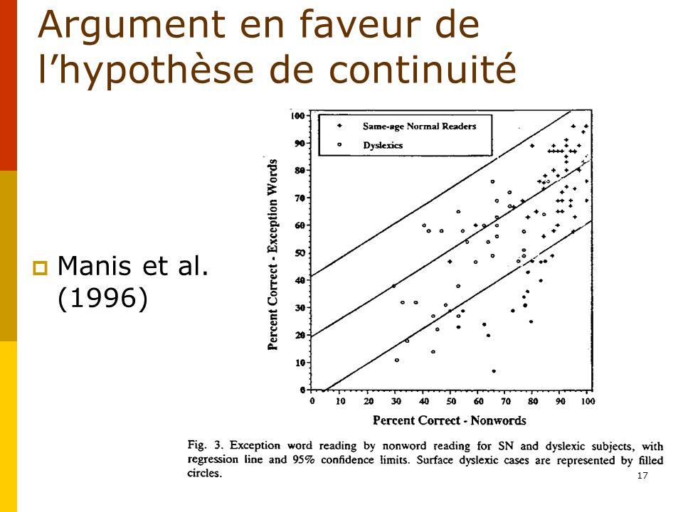 17 Argument en faveur de lhypothèse de continuité Manis et al. (1996)