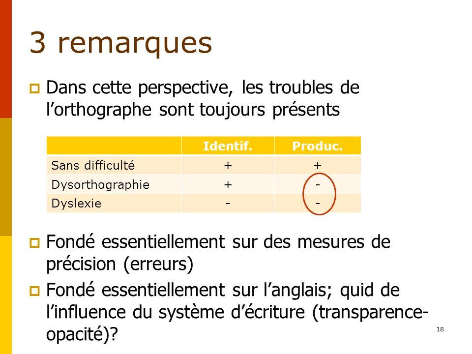3 remarques Dans cette perspective, les troubles de lorthographe sont toujours présents Fondé essentiellement sur des mesures de précision (erreurs) F