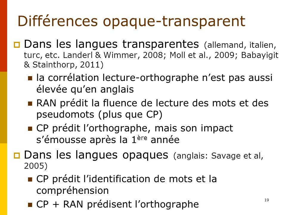 Différences opaque-transparent Dans les langues transparentes (allemand, italien, turc, etc. Landerl & Wimmer, 2008; Moll et al., 2009; Babayigit & St