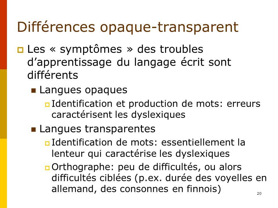 Différences opaque-transparent Les « symptômes » des troubles dapprentissage du langage écrit sont différents Langues opaques Identification et produc