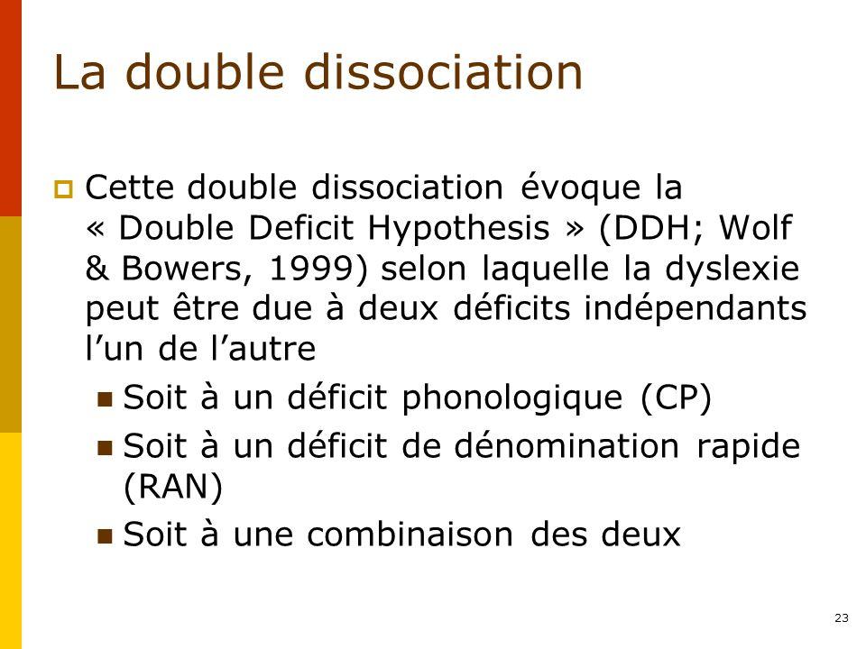 La double dissociation Cette double dissociation évoque la « Double Deficit Hypothesis » (DDH; Wolf & Bowers, 1999) selon laquelle la dyslexie peut êt