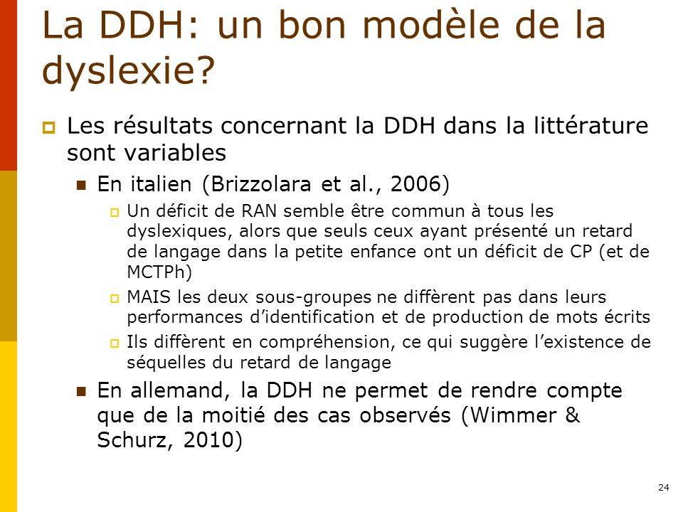 La DDH: un bon modèle de la dyslexie? Les résultats concernant la DDH dans la littérature sont variables En italien (Brizzolara et al., 2006) Un défic