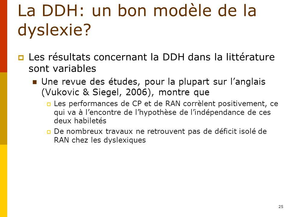 La DDH: un bon modèle de la dyslexie? Les résultats concernant la DDH dans la littérature sont variables Une revue des études, pour la plupart sur lan