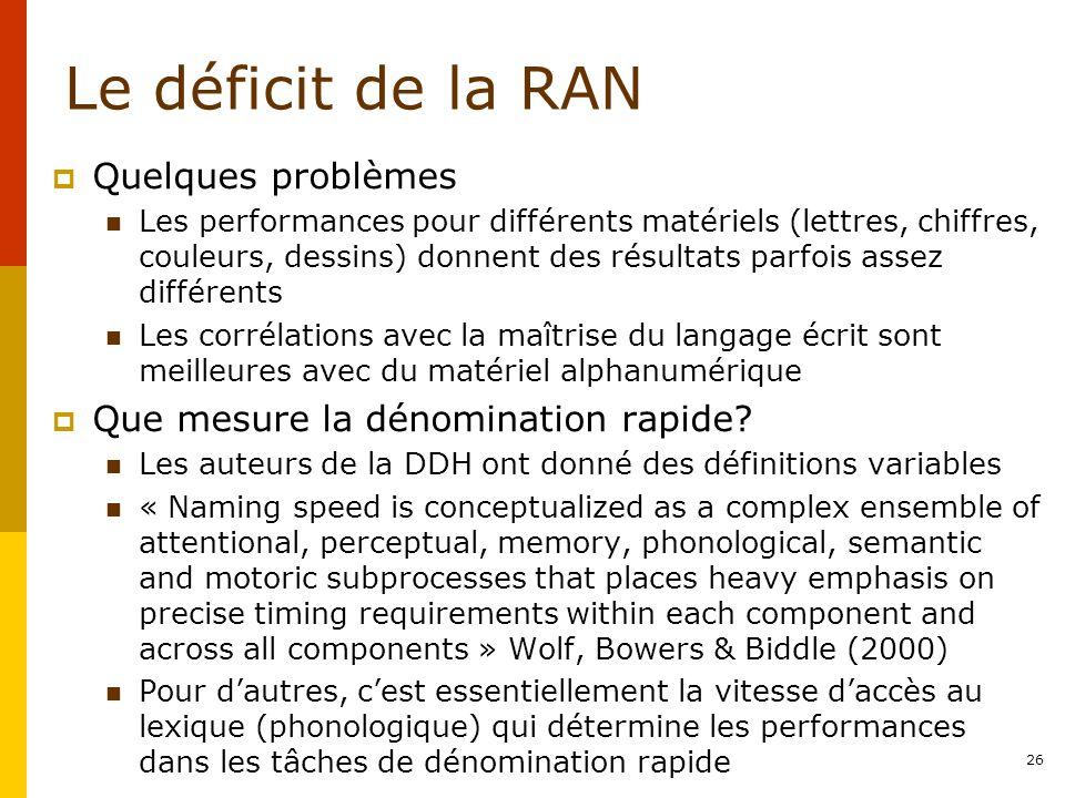 Le déficit de la RAN Quelques problèmes Les performances pour différents matériels (lettres, chiffres, couleurs, dessins) donnent des résultats parfoi