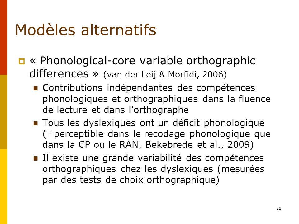 Modèles alternatifs « Phonological-core variable orthographic differences » (van der Leij & Morfidi, 2006) Contributions indépendantes des compétences