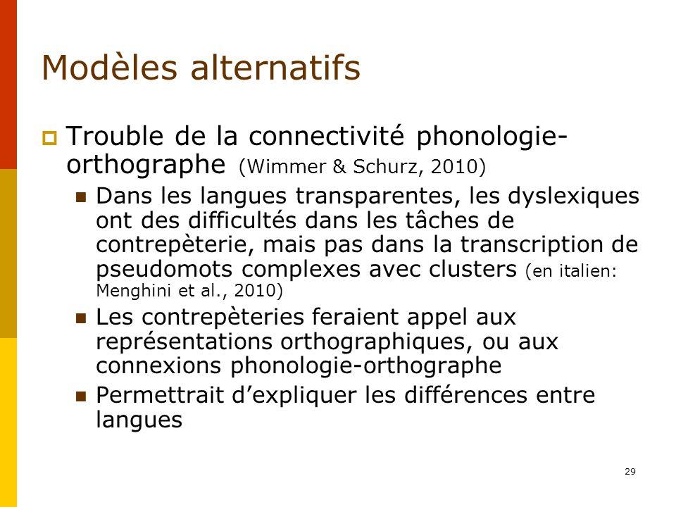 Modèles alternatifs Trouble de la connectivité phonologie- orthographe (Wimmer & Schurz, 2010) Dans les langues transparentes, les dyslexiques ont des