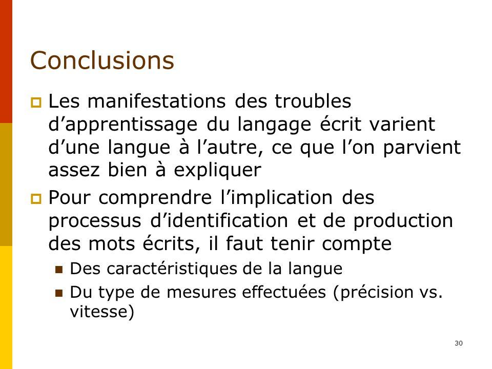 Conclusions Les manifestations des troubles dapprentissage du langage écrit varient dune langue à lautre, ce que lon parvient assez bien à expliquer P