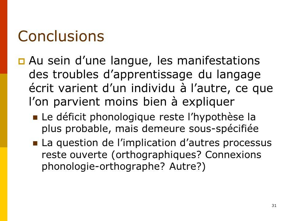 Conclusions Au sein dune langue, les manifestations des troubles dapprentissage du langage écrit varient dun individu à lautre, ce que lon parvient mo