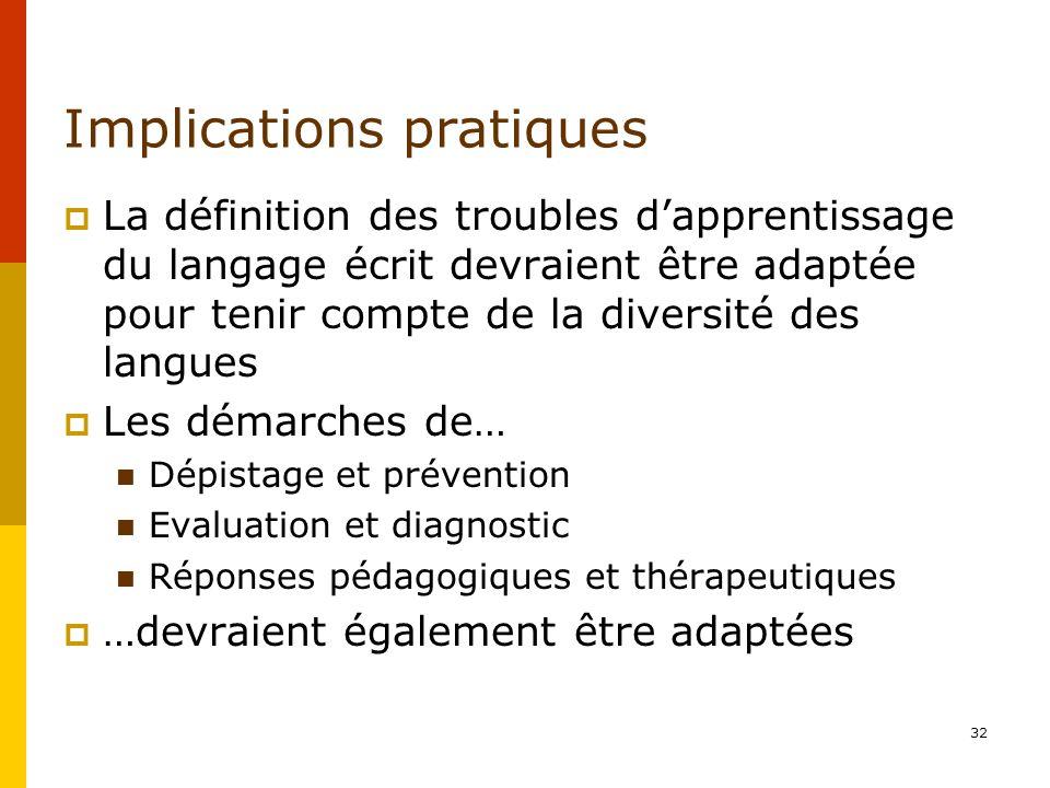 Implications pratiques La définition des troubles dapprentissage du langage écrit devraient être adaptée pour tenir compte de la diversité des langues