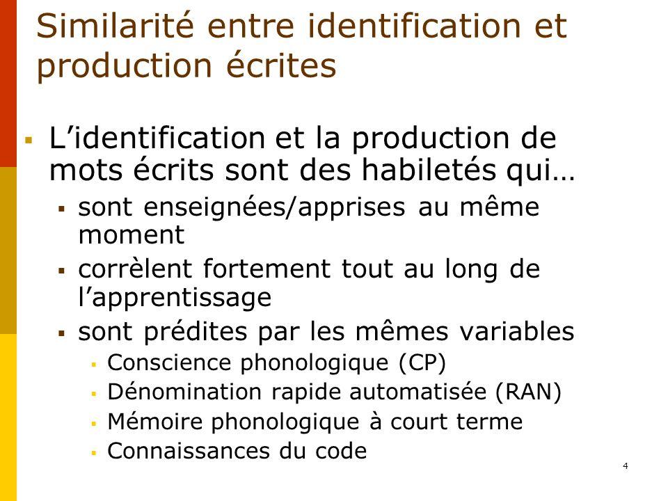 4 Similarité entre identification et production écrites Lidentification et la production de mots écrits sont des habiletés qui… sont enseignées/appris