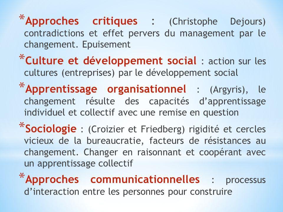 * Approches critiques : (Christophe Dejours) contradictions et effet pervers du management par le changement. Epuisement * Culture et développement so