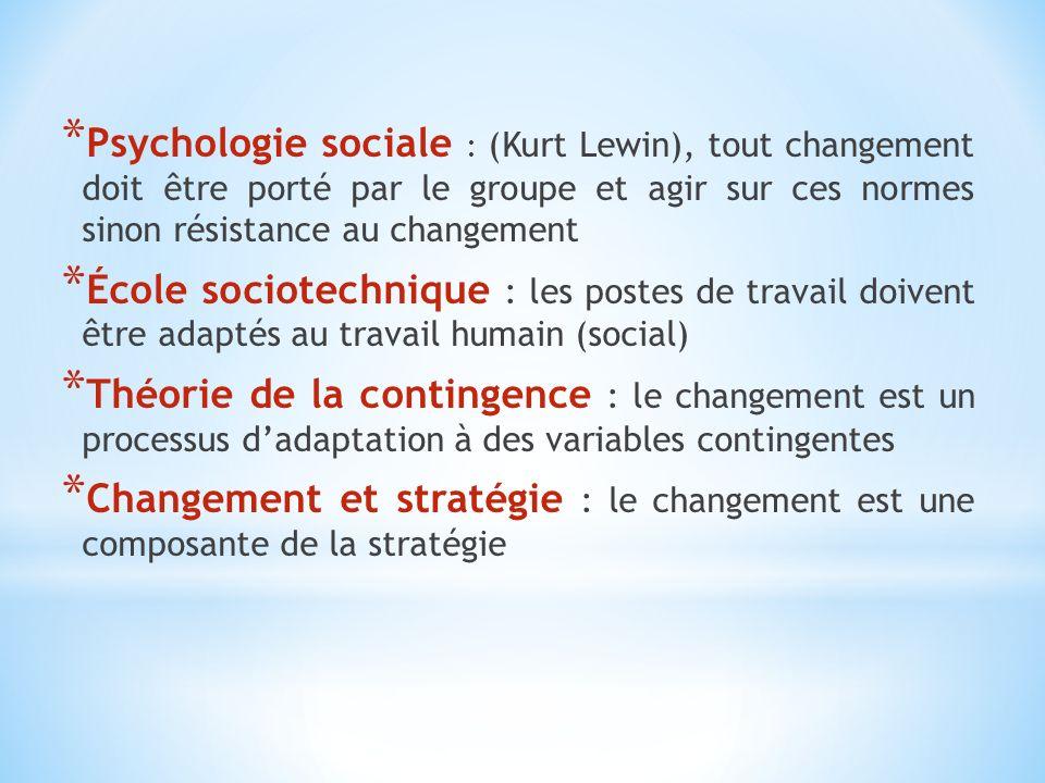 * Psychologie sociale : (Kurt Lewin), tout changement doit être porté par le groupe et agir sur ces normes sinon résistance au changement * École soci