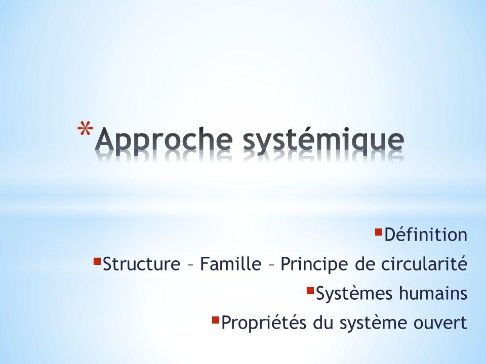 Définition Structure – Famille – Principe de circularité Systèmes humains Propriétés du système ouvert