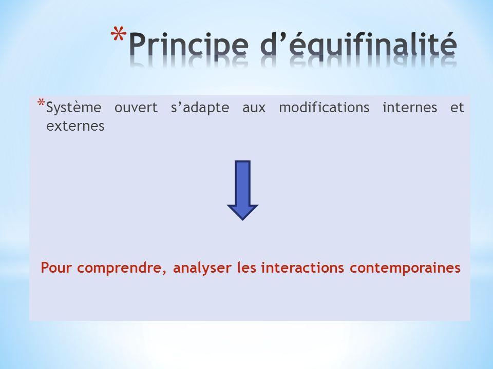 * Système ouvert sadapte aux modifications internes et externes Pour comprendre, analyser les interactions contemporaines