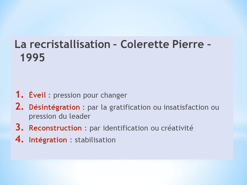 La recristallisation – Colerette Pierre – 1995 1. Éveil : pression pour changer 2. Désintégration : par la gratification ou insatisfaction ou pression