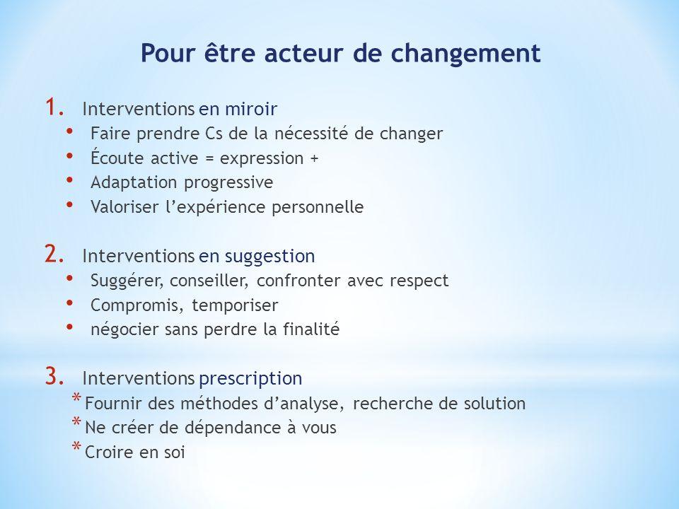 Pour être acteur de changement 1. Interventions en miroir Faire prendre Cs de la nécessité de changer Écoute active = expression + Adaptation progress