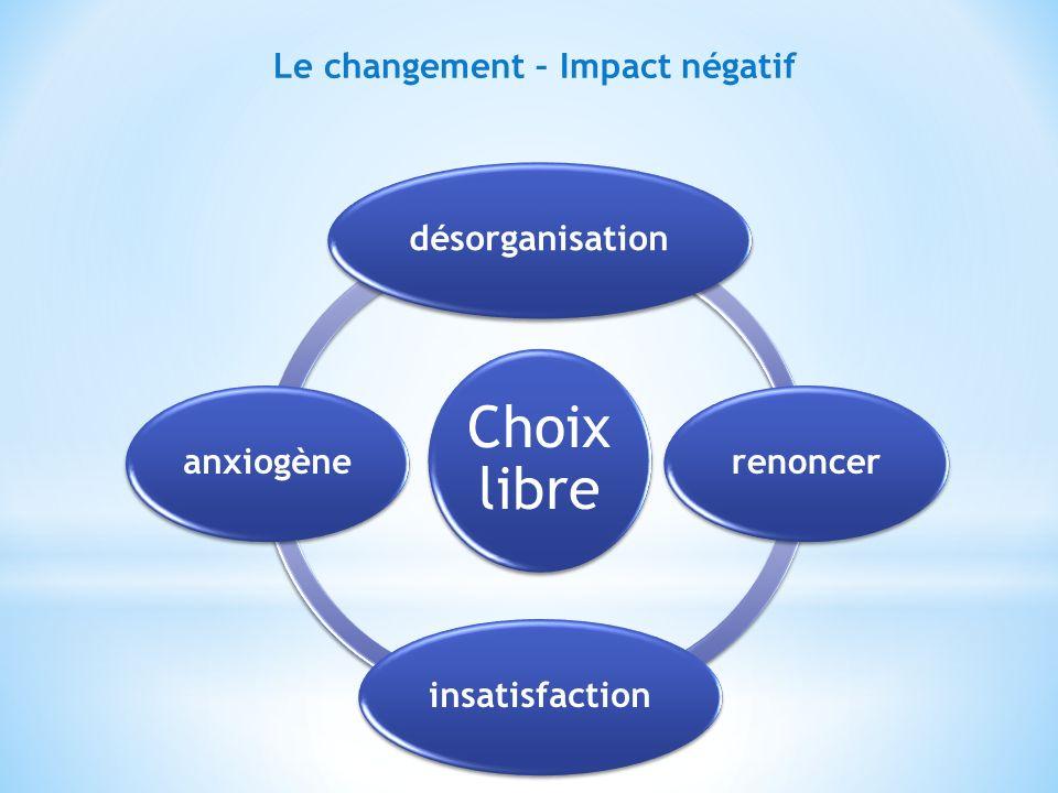 Choix libre Passage Transformation adaptation Réalisation de soi Développement des potentialités dynamique Le changement – Impact positif