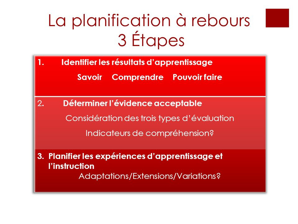 La planification à rebours 3 Étapes