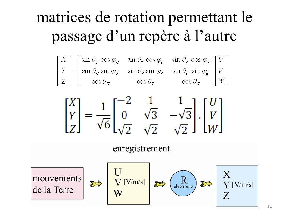 matrices de rotation permettant le passage dun repère à lautre 11