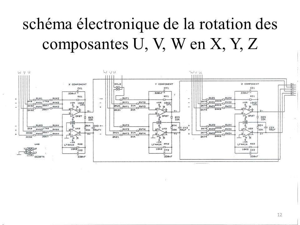 schéma électronique de la rotation des composantes U, V, W en X, Y, Z 12