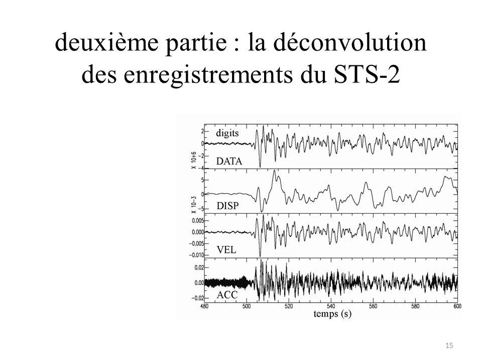 deuxième partie : la déconvolution des enregistrements du STS-2 15